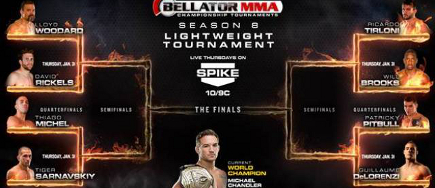 Bellator 87: prévia do card principal