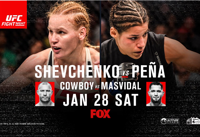 UFC On FOX 23: Shevchenko vs. Peña – Prévia do Card Principal