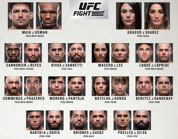 UFC Fight Night 129: Maia vs. Usman – Resultados